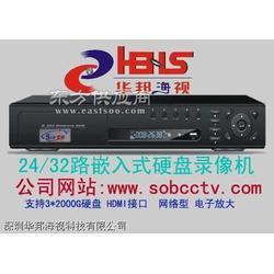 索邦32路网络DVR图片
