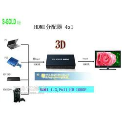 1.4版HDMI切换器4切1订购热线0755-23320910图片