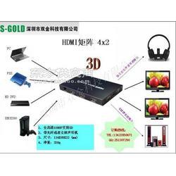 供应HDMI音视频矩阵4进2出图片