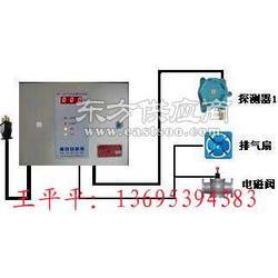 食品厂冷库专用氨气泄漏报警器图片