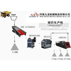 时产50-80t碎石生产线加盟 九龙沙石生产线声誉高图片