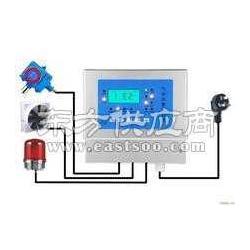 乙炔气体报警器产品报价图片