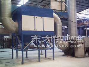 专业空气净化成套装置 WC低压文丘里除尘器