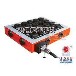 充電式永磁吸盤-開鑫ECPM系列充電式永磁磁盤圖片