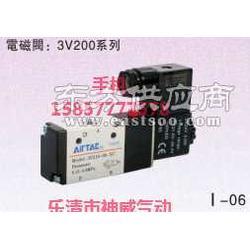 4HV410-154HV410-15图片