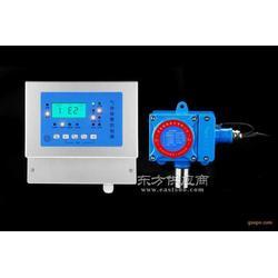 NH3氨气浓度报警器浓度报警器图片