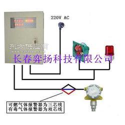 二氧化碳报警器二氧化碳探测器图片