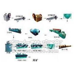 荥矿供应萤石选矿设备/萤石选矿的特点图片
