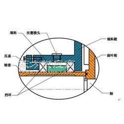 美国奥赛罗OTHELLO进口料软填料OTH-0020C图片