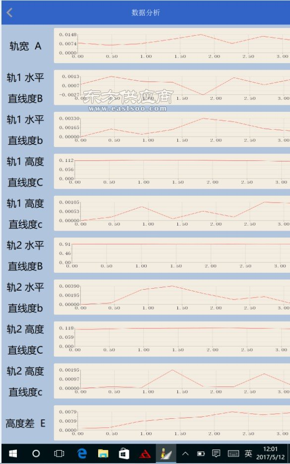 HAILY RMS轨道检测分析软件图片