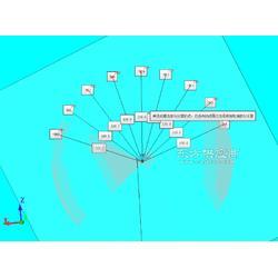 DACS-PM近景工业摄影测量系统图片