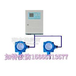煤气监测报警器煤气可燃测量仪器 气体报警仪图片