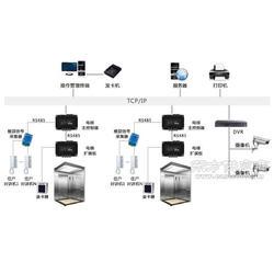 电梯控制系统图片