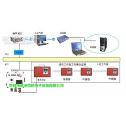 经济实惠耐用持久顶板压力监测系统图片