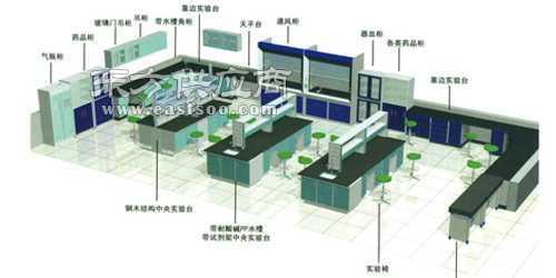 实验室设计规划流程图片