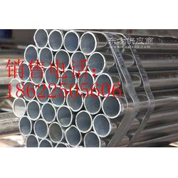 Q235镀锌管厂家图片