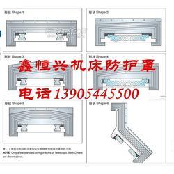 台湾福裕FPG120276DC机床护罩设计图片