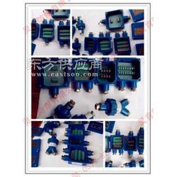CHL-4/3矿用连接器图片