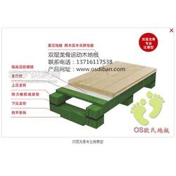 羽毛球运动木地板羽毛球地垫图片