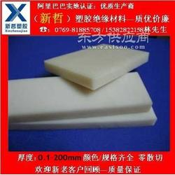 PVDF板是什么材料图片