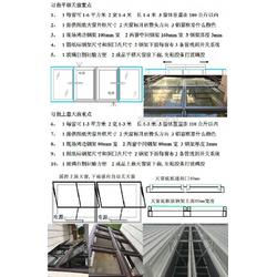 SL2000屋面自动天窗兮鸿智能移动天窗,上悬排烟天窗图片