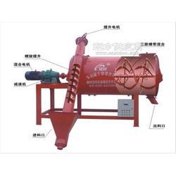 干粉混合机 腻子粉设备干粉砂浆设备图片