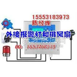 聚乾专用备电电源转化系统氨气浓度报警仪图片