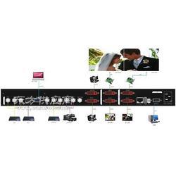 LED视频处理器18500136260图片