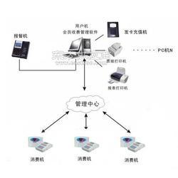 莲花西手持一卡通系统福田市民中心餐饮手持POS机图片