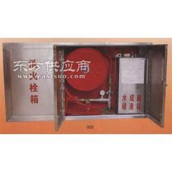 消防栓箱图片