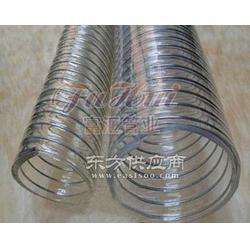 TPU食品级软管供应/图片