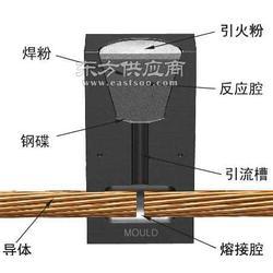 放热熔焊接金源放热焊接放热熔接火泥熔焊接图片