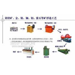 在浮选锰矿选矿过程中添加硫酸?#24515;?#20123;好处图片