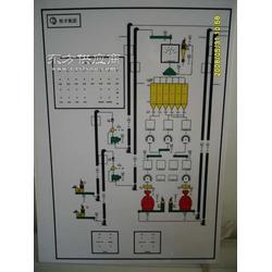 工业线路牌彩印机警示牌采用机路牌采彩印机图片