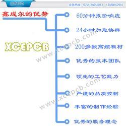 高频pcb板,印制高频pcb板,rogers4350b图片
