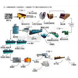 黑钨矿选矿设备与白钨矿选矿设备有哪些不同图片