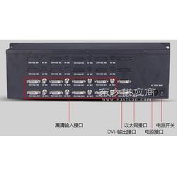 尼科NK-HD5006DVIQ高清DVI/VGA/HDMI六画面分割器图片