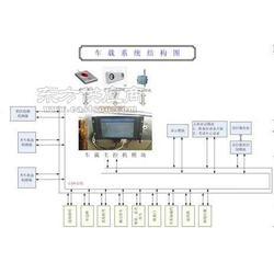 XATC-CK-HW型驾驶人路考系统图片