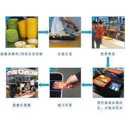 智盘系统-武汉智盘系统-武汉跃新智盘系统图片