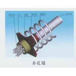 预应力锚具低价供应、江西锚具、聚博波纹管五一一元起图片