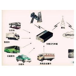 GPS定位_GPS定位器大全_南昌GPS定位器产品图片