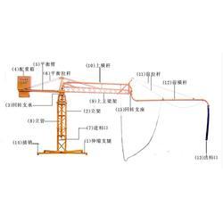 衡水布料机、泽发泵管河北实力厂家、混凝土输送布料杆图片