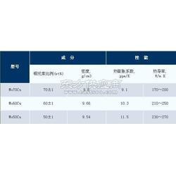 鼎启科技Mo70Cu Mo60Cu Mo50Cu-钼铜图片
