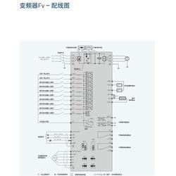 水泵风机变频器,萝岗风机变频器,南调机电(查看)图片