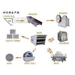 沙石生产线创新技术功效高图片