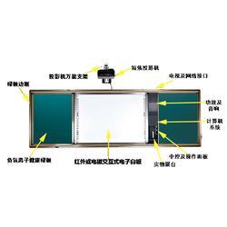 济南书香教具(图),黑板供应,黑板图片