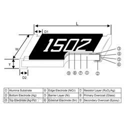 高精密贴片电阻 高精密贴片电阻品牌厂商  SUP美隆电子图片
