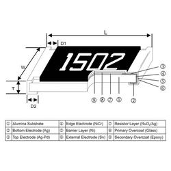 晶片电阻-SUP美隆电子-晶片电阻报价表图片