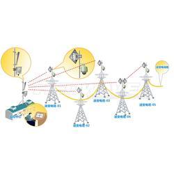 無線CPE報價-無線CPE-虹聯歡迎您圖片