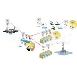 自贡地下管廊Wi-Fi定位-虹联实惠-地下管廊Wi-Fi定位工程图片